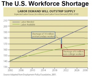 US-Worforce-Shortage